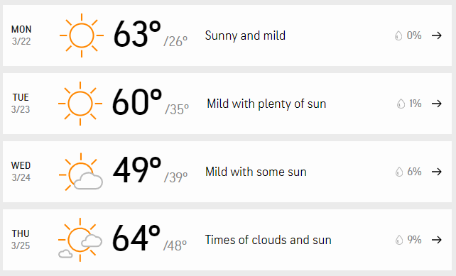 4 day Weather forecast